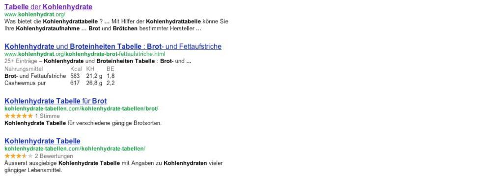 Rich Snippets in der Google Suche